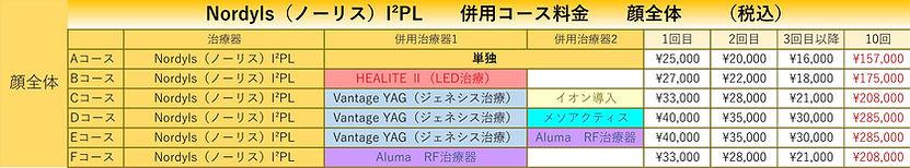 肌料金表コース 顔 ソラリ ノーリス YAG.jpg