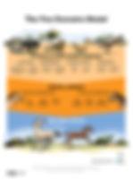 5 Domains A4 no print marks.jpg