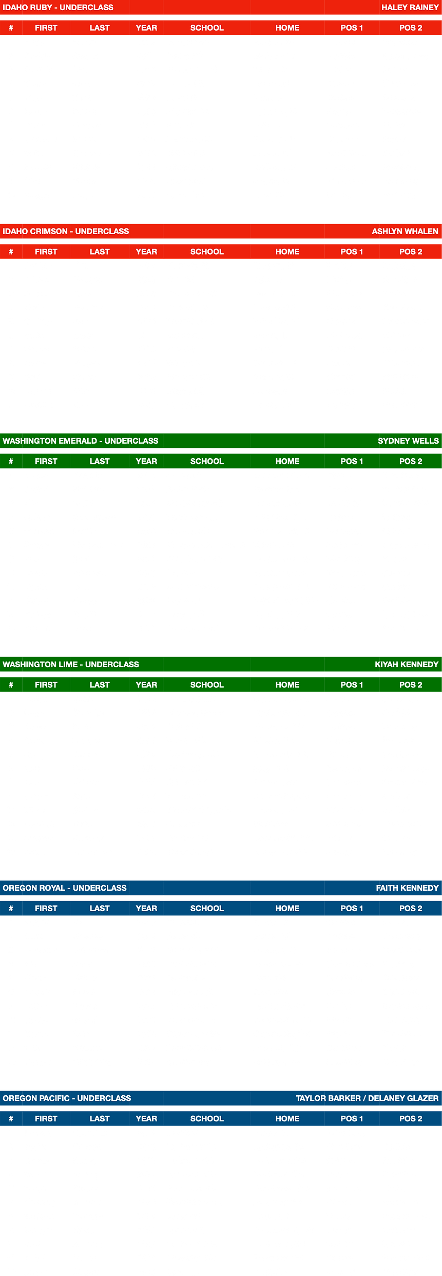 Underclass web rosters 3.png