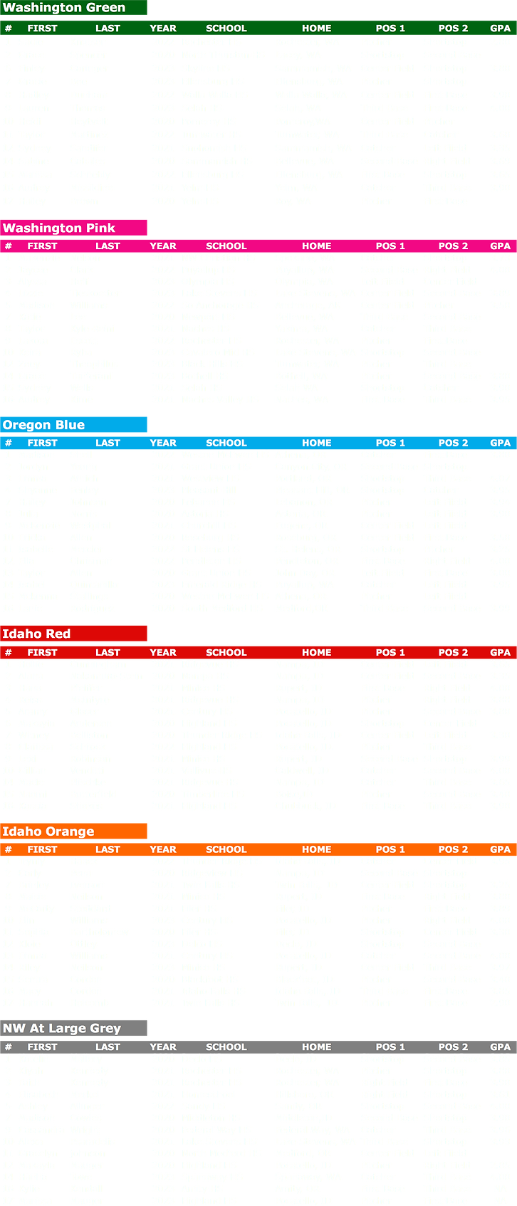 fpnw web rosters 8-4.png