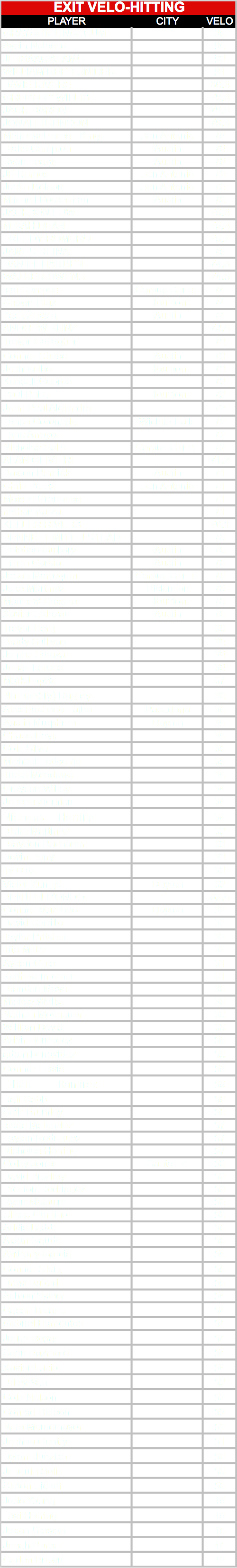 2023 exit velo 6-13-19.png