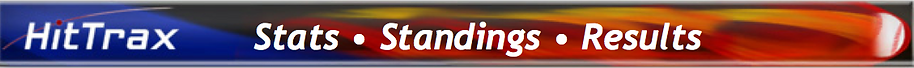 HIt Trax Results Header.png
