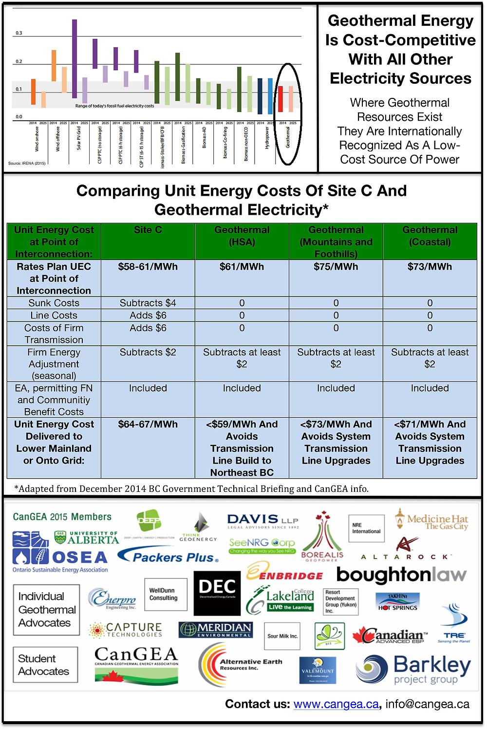 Geothermal Backgrounder May 25 2015-4.jpg