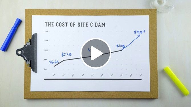 VIDEO: Would you still build Site C?