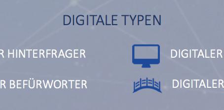 Die vier digitalen Typen