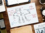 Agiles Projektmanagement 2.jpg