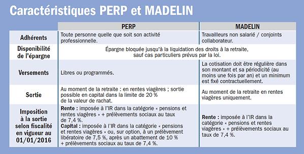 Caractéristiques_PERP_et_Madelin.PNG