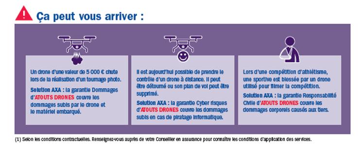 exemple de sinistre assurance drone.png