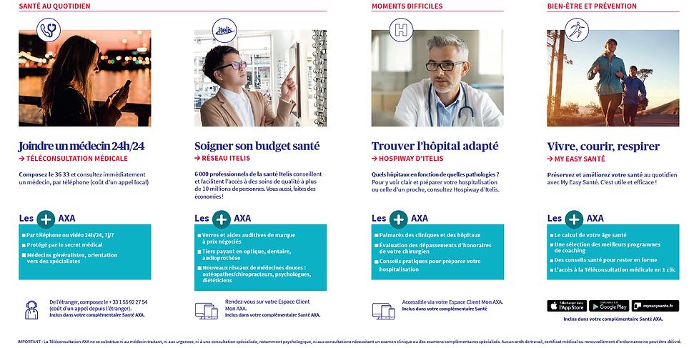 Representation des services de l'offres MA santé et les + d'AXA