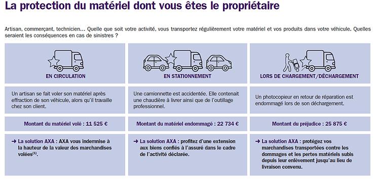 Exemple de sinistres pour les matériels transportés et les marchandises en fonction de si ils sont en chargemen encirculation ouen stationnement
