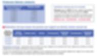 Estimation pension retraite mensu 2 sur