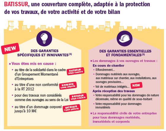 Les_garanties_du_contrat_batissur_spécif