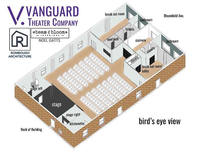 Bird's Eye View copy.jpg