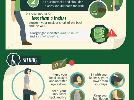 The Guide to Good Posture
