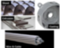 Sheet-Extrusion-Casting-Wire and Canble.
