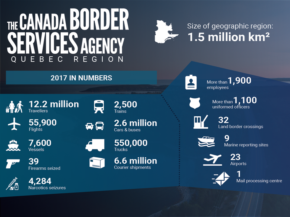 Canada Border Services Reducing Hours Of Operation
