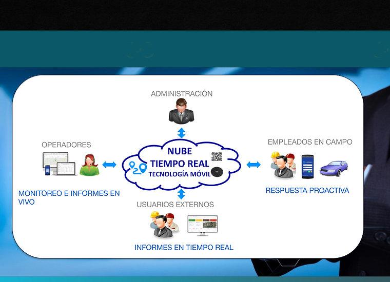 Información_básica_de_Mobileo.jpg