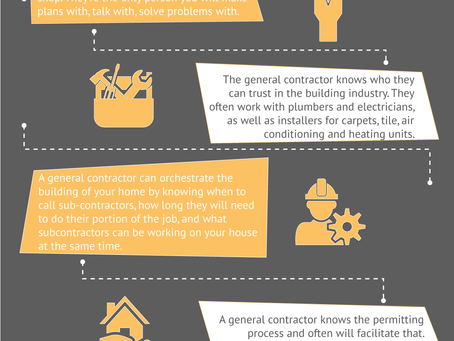 Benefits of Hiring a Full Service General Contractor