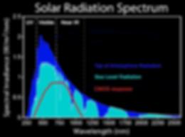 solar spectrum.png