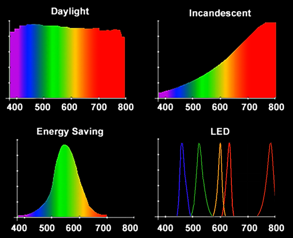 Spectral Curves Compare.png