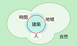 karuizawa_consept.png