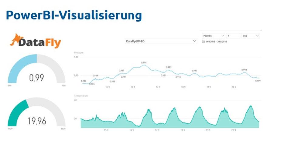 Power Bi-Visualisierung.jpg