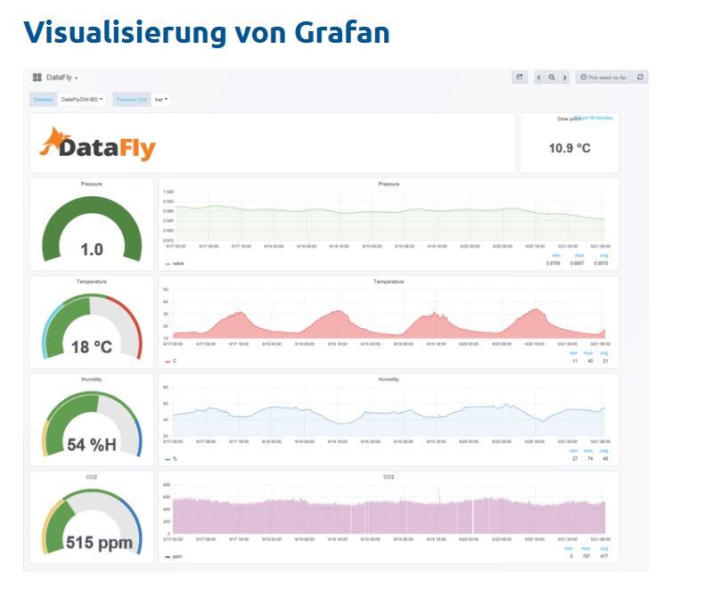Visualisierung von Grafan.jpg