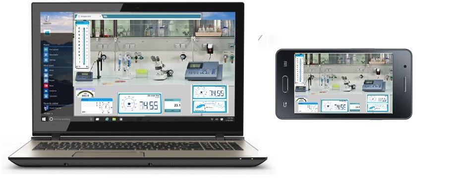 Monitoring per Internetbrowser und HTML5