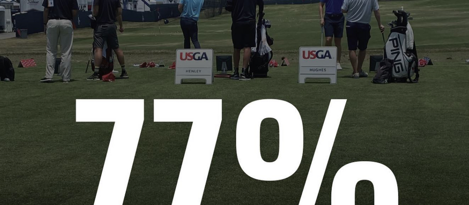 US Open Trackman Usage