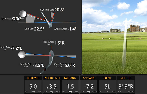 How to Use TrackMan To Understand Ball Flight Curvature