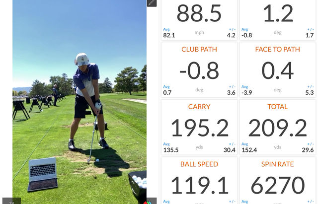 TrackMan is Great for Helping You Build a Better Swing