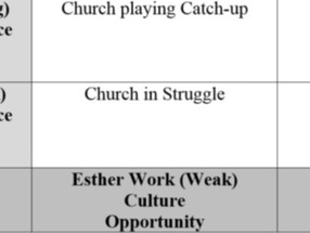 Leading Churches in Various Phases, Part 3: Esther Phase