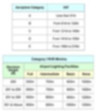 Air Law Summary 7a.JPG