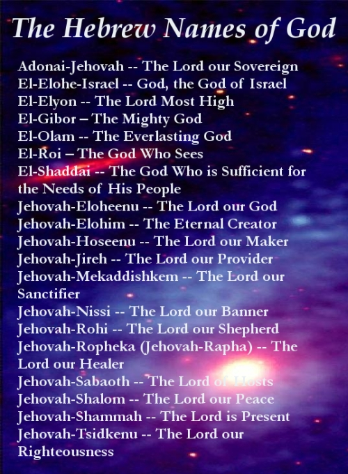 Names of God 6