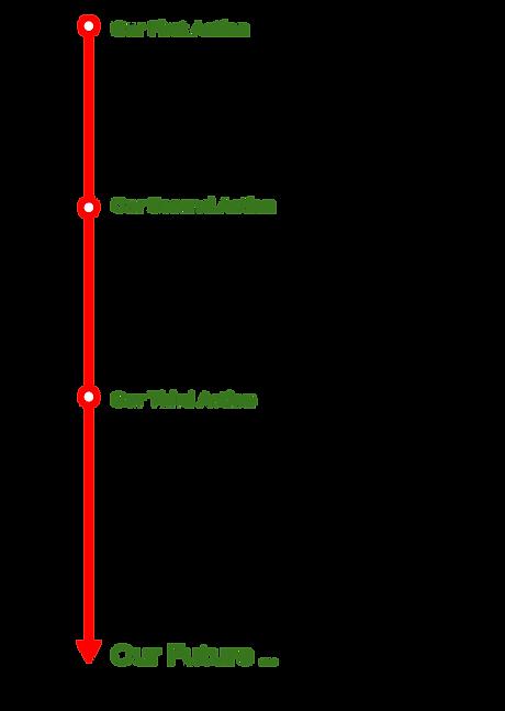 timeline (1).png