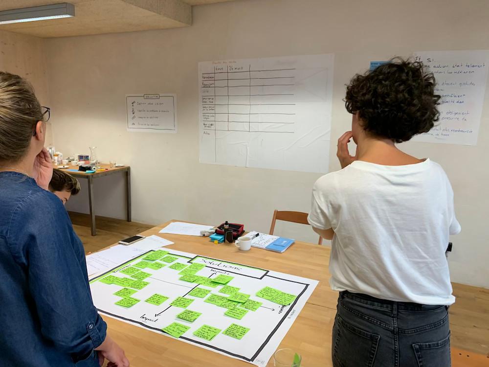 Design thinking - Lister et prioriser les idées de solutions