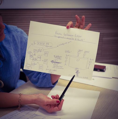 Atelier créatif expérience client
