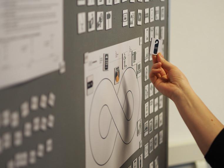 Design thinking - Experientiel