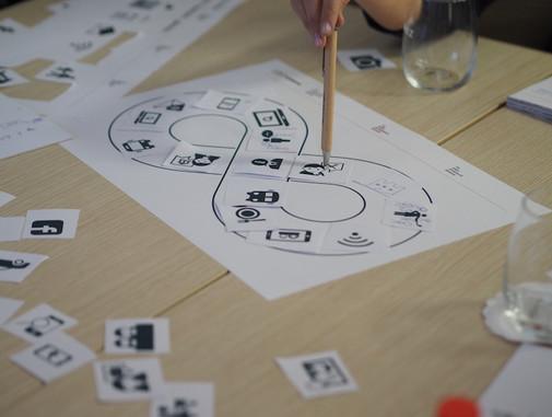 Identifier les étapes du parcours client Experientiel
