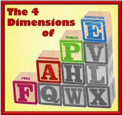4 Dimensions of FAPE