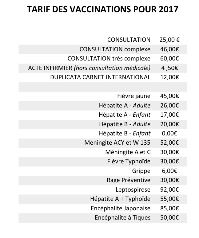 Tarif des vaccinations internationales