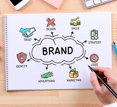 advertising,branding.jpg