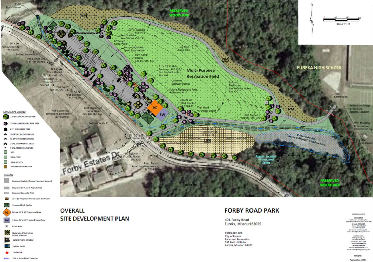Overall Park Development Plan