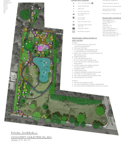 Overall Park Master Plan