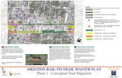 Phase 1 - Trail Improvements