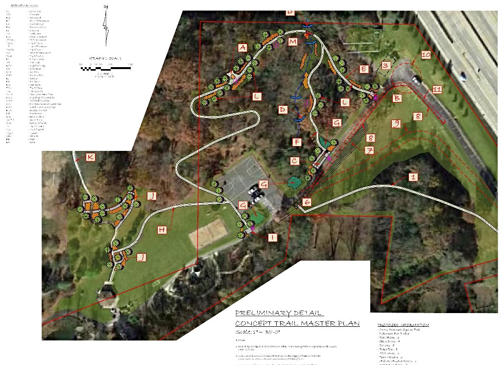 Twin Oaks Park Trail Master Plan