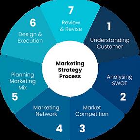 Marketing-str.png