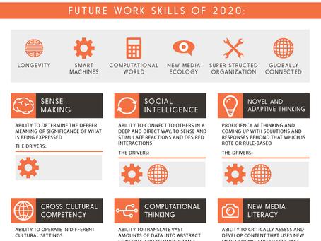 10 Job Skills You'll Need in 2020