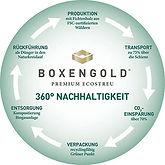 boxengold-einstreu-nachhaltigkeit.jpg