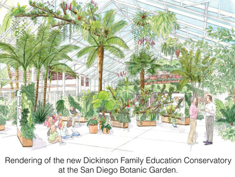 FROM THE EDITOR: Coming Soon! New Education Conservatory at the San Diego Botanic Garden